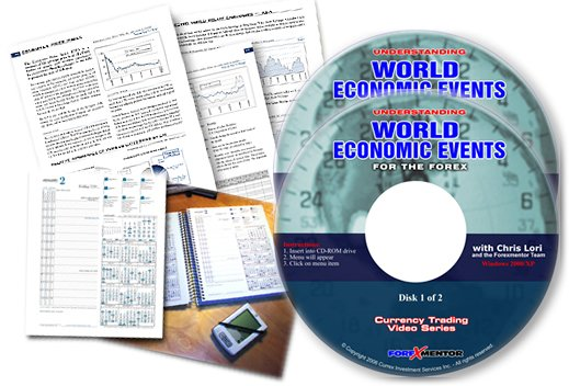 Forexpros fundamental economic calendar